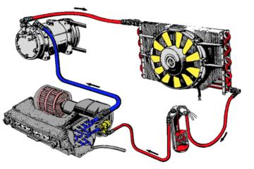 Автоматическая промывка системы кондиционирования автомобиля